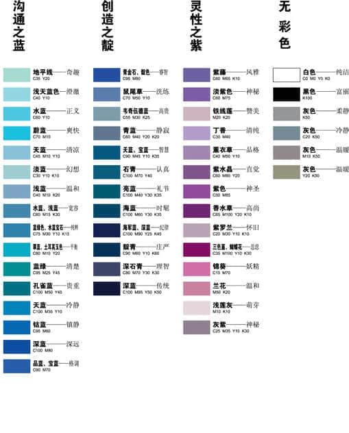 色彩的感情因素与感情效果 色彩原理  ji shu
