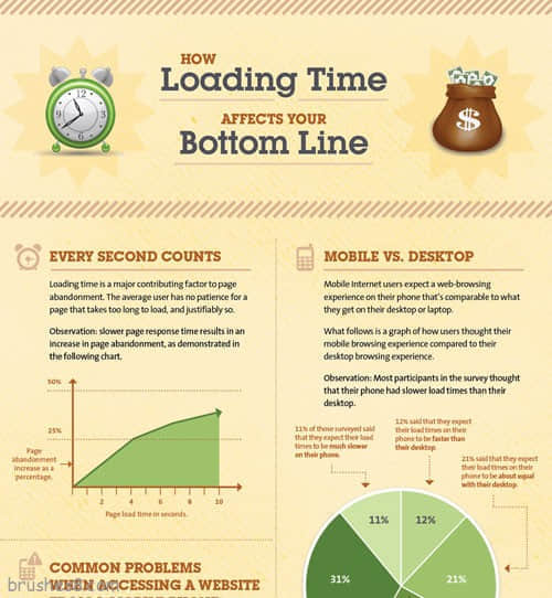 loading-time-lrg