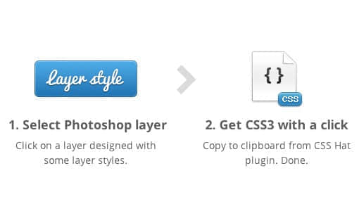 一键PSD图层转CSS代码效果的Photoshop插件——网页设计师们的神器 网页设计软件 psd转css软件 Photoshop插件 CSS3开发工具  ji shu