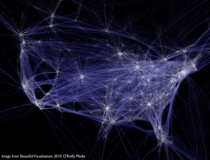 【信息视觉化】飞行图:三维与二维的呈现 设计前沿 信息处理  design information