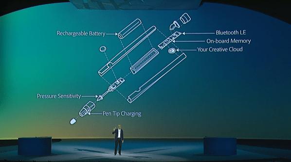 Adobe 公布了 与云端连接的【数位尺】和【压感手写笔】  辅助设计 Adobe新闻  design information