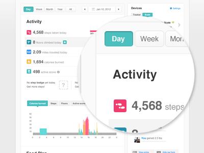 44个创意数据图表透视图设计参考 图表设计 创意数据透视图设计  crazy ideas