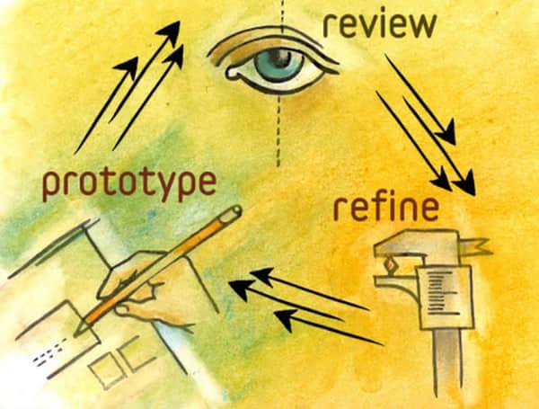 20141027102218_prototype-review-refine