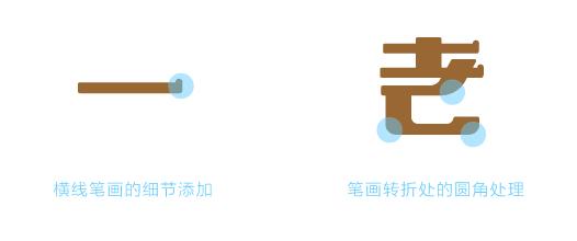 中文字体改造分析与讲解:字体的实例优化教程 #.6 字体教程 中文字体设计  ruanjian jiaocheng