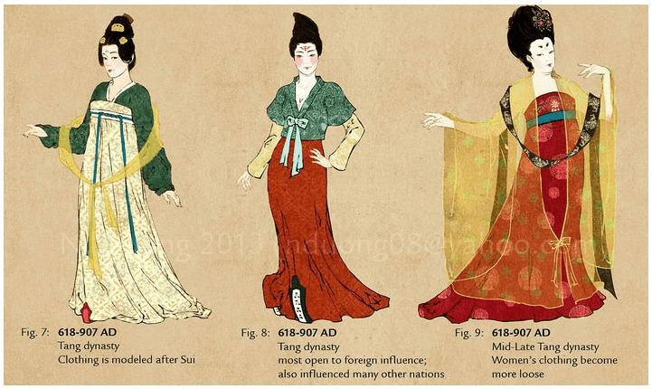 设计师的看法:唐朝女生真的喜欢暴露低胸装?《武媚娘传奇》是非多  design information