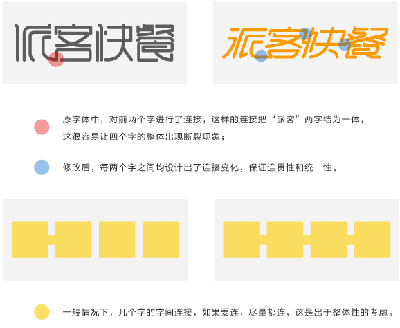 中文字体改造分析与讲解:字体的实例优化教程 #.9 字体改造 中文字体设计  ruanjian jiaocheng