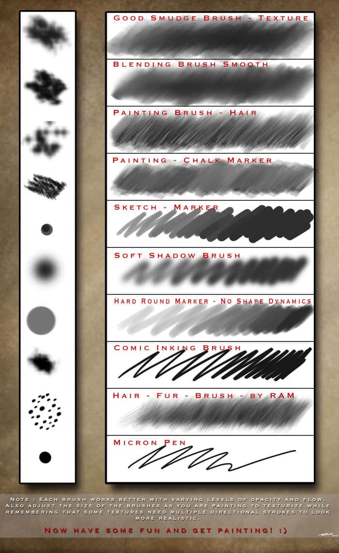 10种专业级Photoshop CC笔触笔刷下载 复合笔刷  photoshop brush