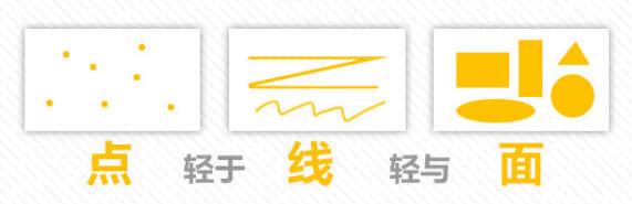 科学设计:平面设计中的万有引力 颜色的重量 设计理论 设计思虑  ruanjian jiaocheng
