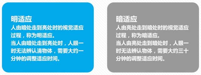科学设计:知己知彼百战不殆 科学设计 平面设计  ruanjian jiaocheng