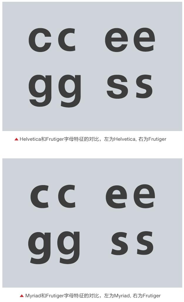 字体历史:西文字体大师Adrian Frutiger介绍(一) 设计发展 英文字体设计  design information