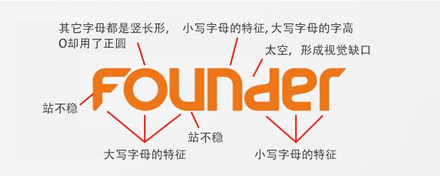 """LOGO设计讲解:深入剖析""""中国式""""英文字体 字体设计 中文设计  ruanjian jiaocheng"""