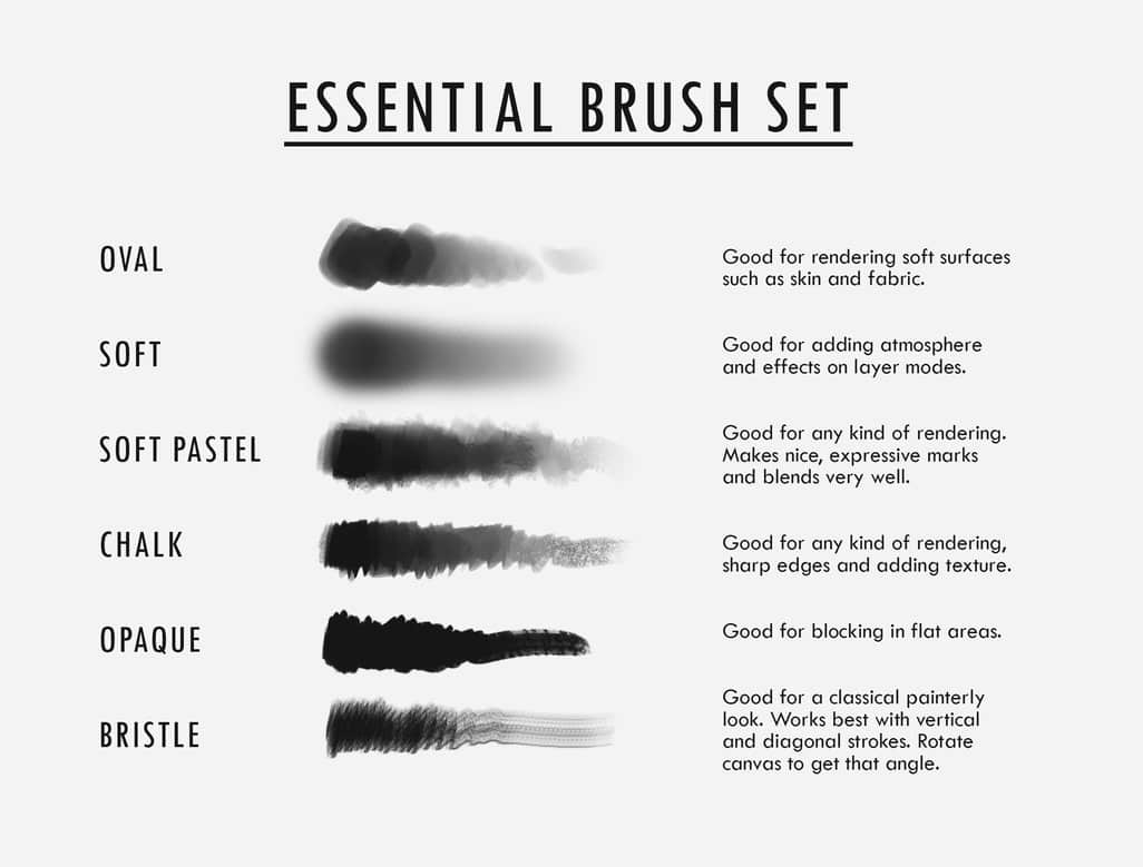 essential_brush_set_by_shilesque-d9y2562