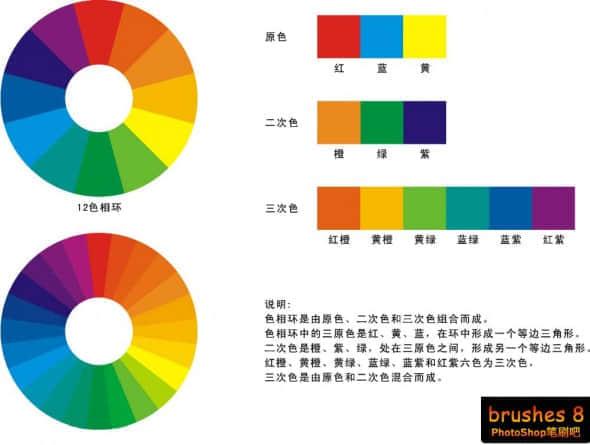 专业色相环图表