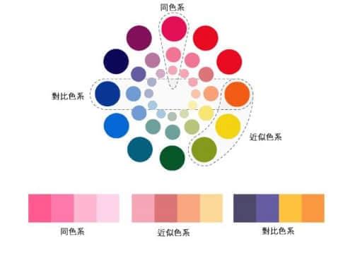 怎么搭配颜色 - 配色原理解析