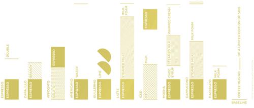 21张个性化数据统计表