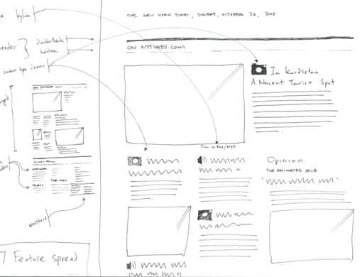 如何推销自己的设计理念?