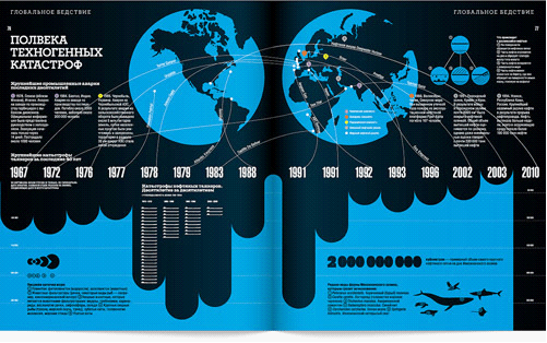 40个美丽的信息图标设计参考