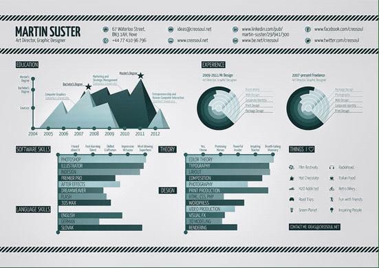 53张最新最具创意的平面简历设计作品