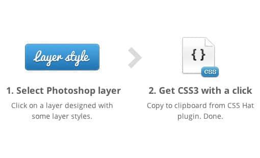 一键PSD图层转CSS代码效果的Photoshop插件——网页设计师们的神器