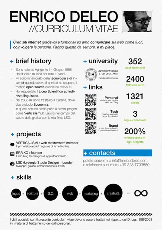 30张独特的信息图表样式化设计