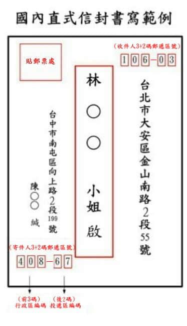 关于【直式竖立中英文排版】的几种可能性建议与探讨 文字排版方式 排版艺术 中文排版设计 中文排版讨论  ruanjian jiaocheng