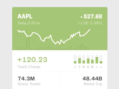 iphone_stocks