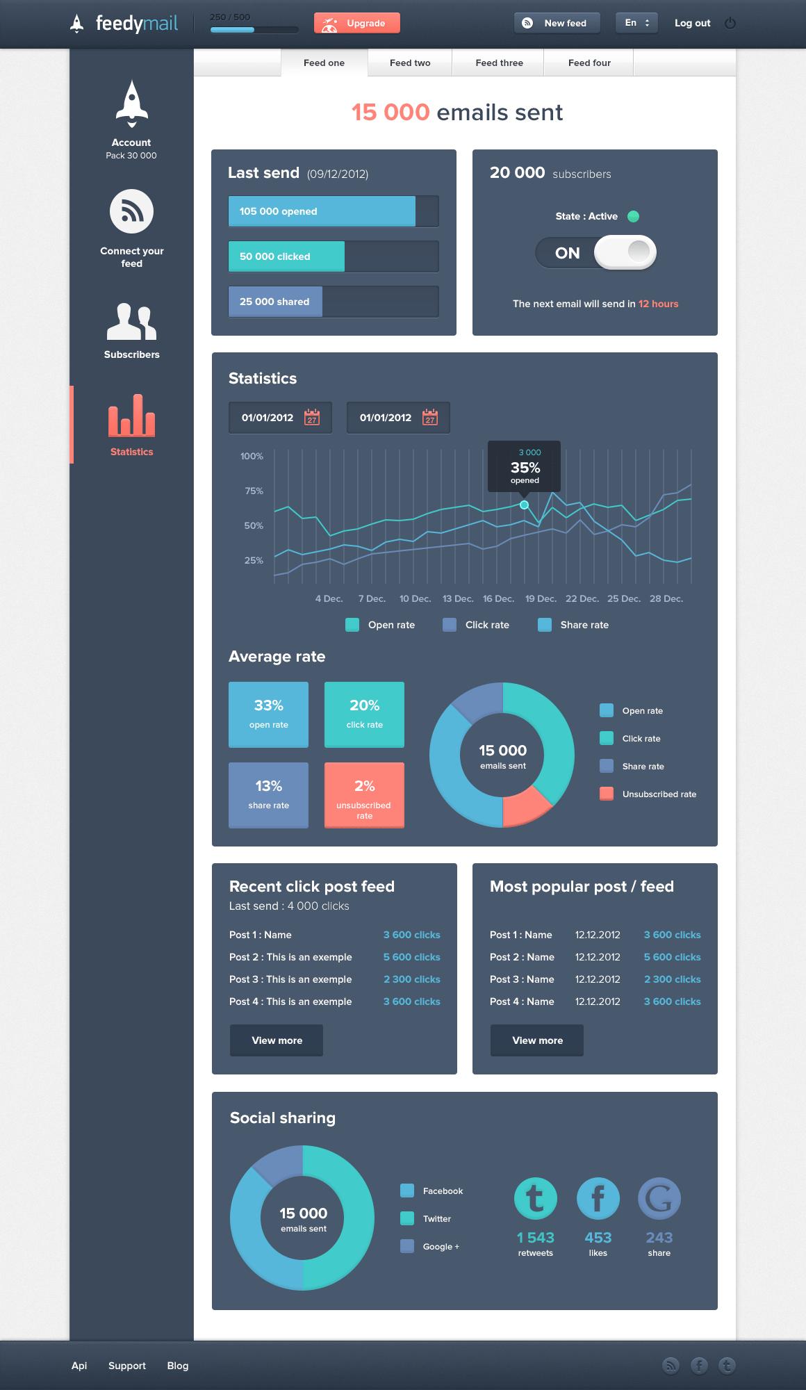 statistics_feedymail