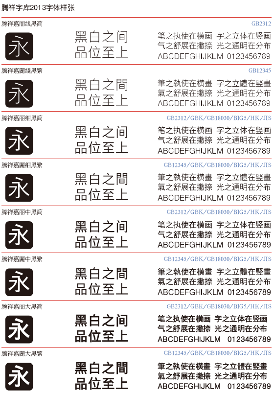 2013 腾祥字体库最新样张 - 腾祥字体、字形样式选择参考!