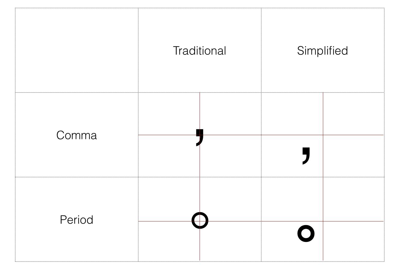 如何做好长文章的排版?请看文字的排版艺术
