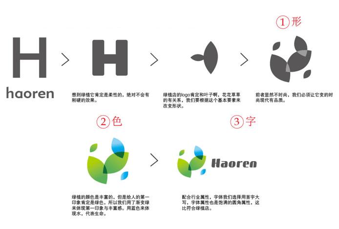 """了解logo的性格:就是掌握了标志设计的""""倚天剑""""!"""