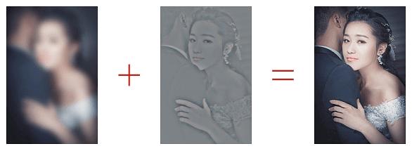 Photoshop高级教程:图像层次分割!修图不失细节!!
