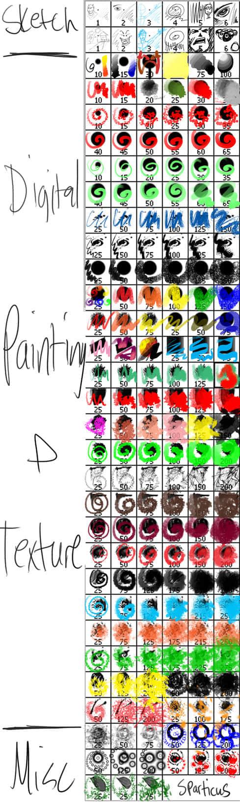 高级绘画笔刷套装PS笔刷