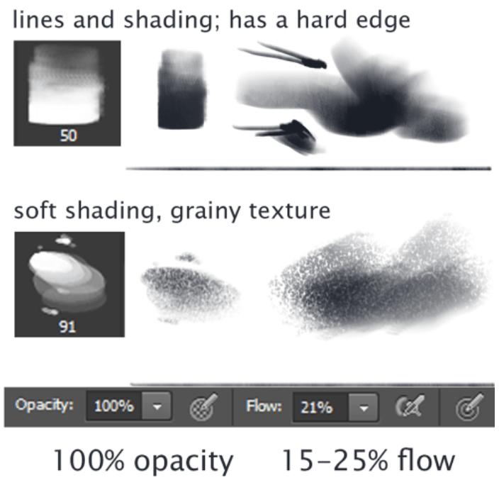 CG草图绘制Photoshop笔刷下载