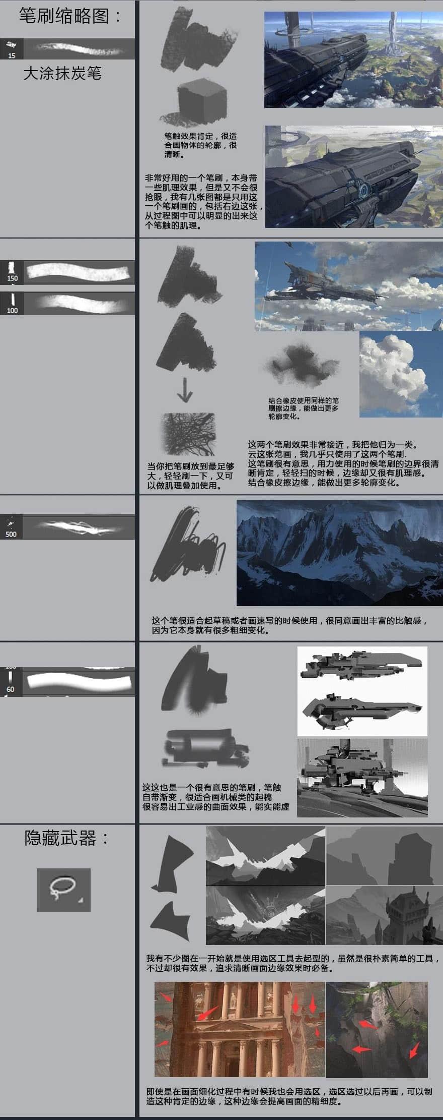 心得:关于Photoshop笔刷一些使用基础知识的讲解