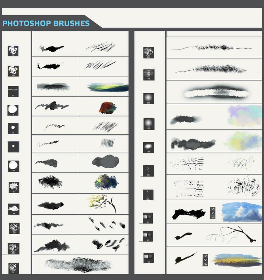 高级!特制CG绘画艺术类Photoshop笔刷素材下载