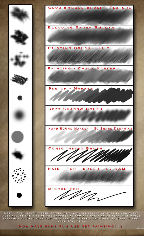 10种专业级Photoshop CC笔触笔刷下载