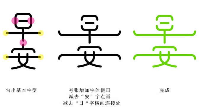 字体教程:简约不简单加减法字体设计方式