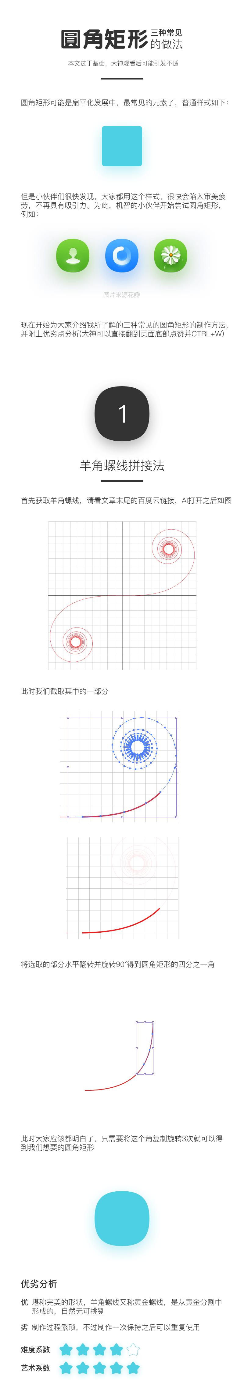 如何快速制作圆角矩形?解析三种常见的方法与区别