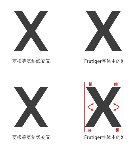 """LOGO设计讲解:深入剖析""""中国式""""英文字体"""