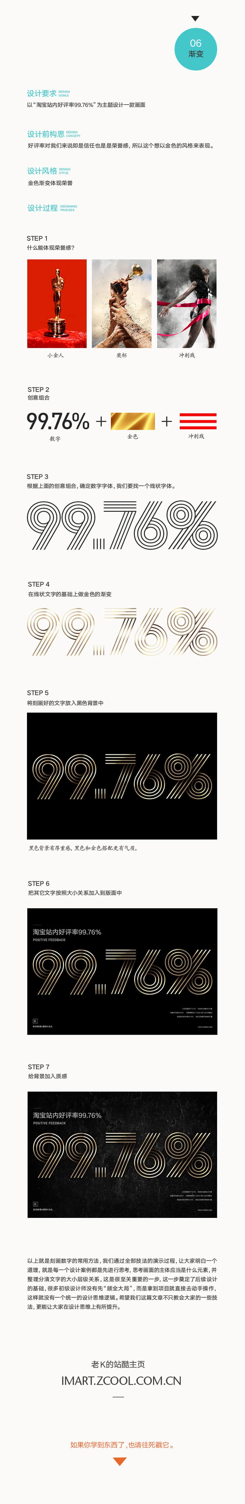 6种以数字为主体的平面设计方案参考