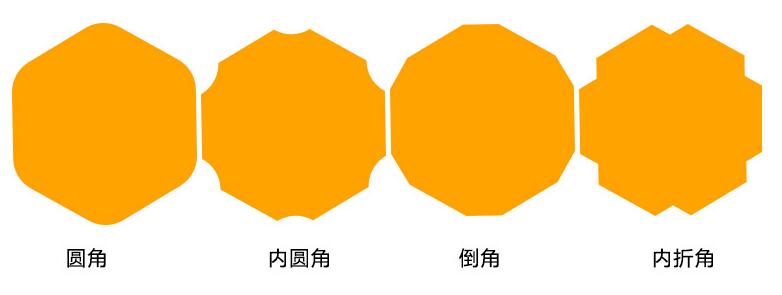 超好用的Photoshop圆角插件:Corner Editor 汉化版下载 圆角编辑插件 PS插件 PS圆角教程 PS圆角插件  ruanjian jiaocheng