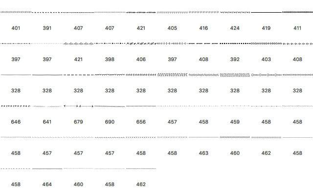 55种手绘式边框花纹、分界线、分割线图案PS笔刷素材下载