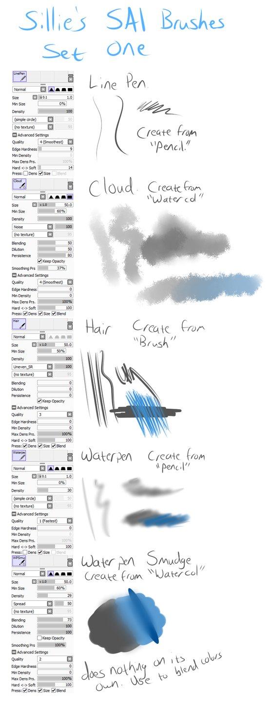 自定义式SAI画笔PaintTool SAI笔刷素材下载