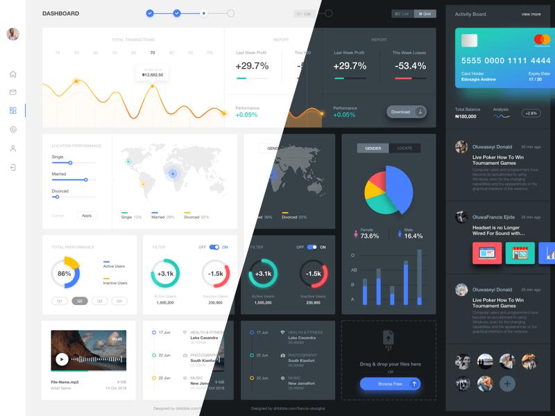数据统计UI设计素材 - Sketch 设计素材