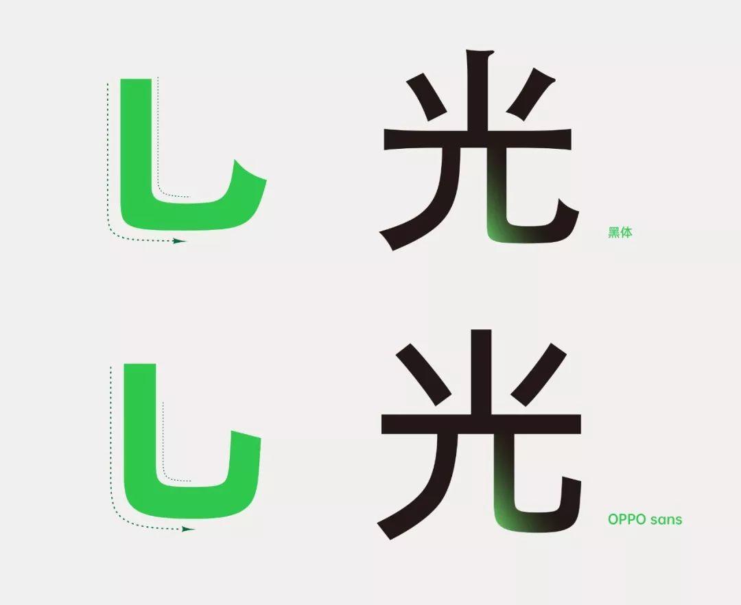 「OPPO Sans 中文字体」免费可商用字体下载 - OPPO定制字体