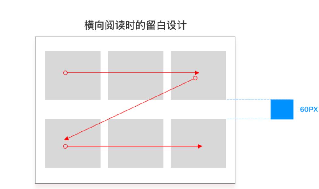 留白设计和UI设计准则