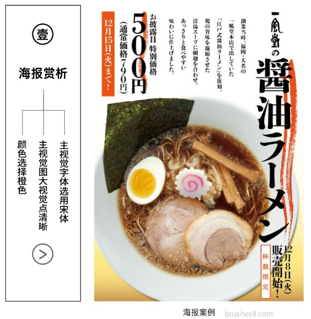 教你一招,让你快速设计美食类海报!