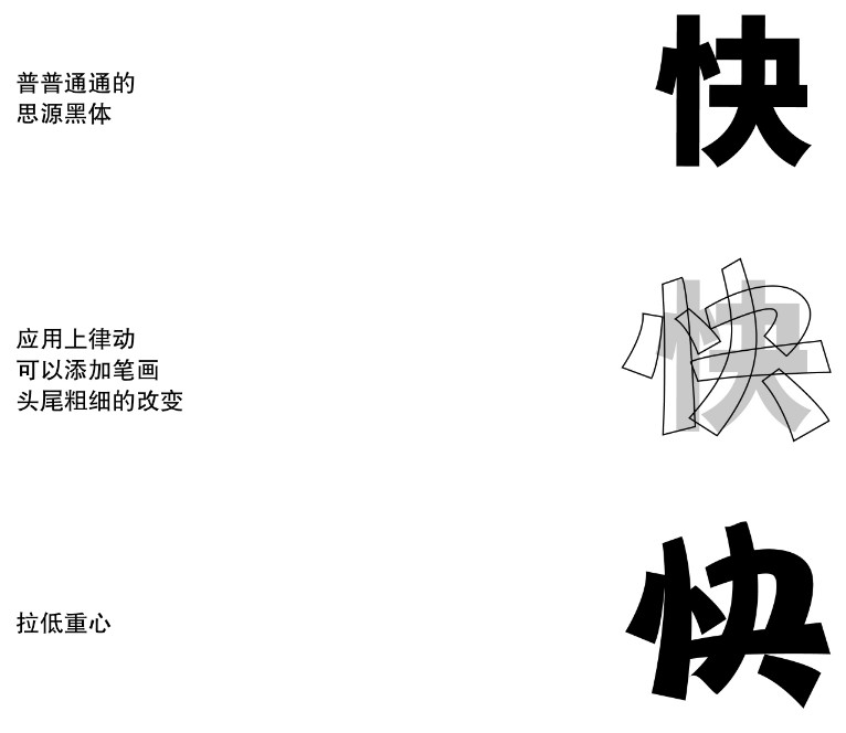 如何玩转字体 - 字体设计进阶02
