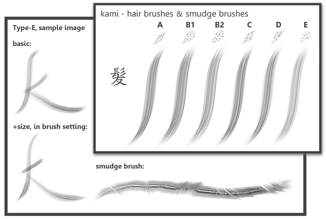 发丝、头发、毛发笔触GBR格式笔刷下载(GIMP笔刷素材)
