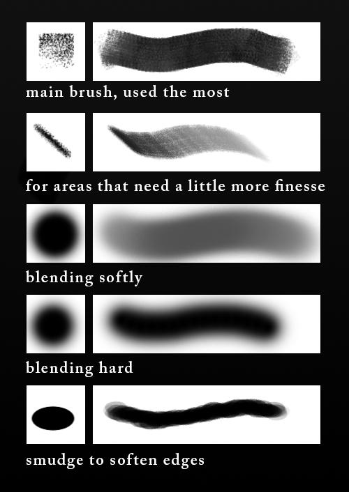 5种绘画艺术PS笔刷素材